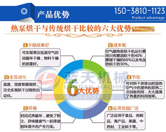 车jian空气neng热泵机chanpin优势